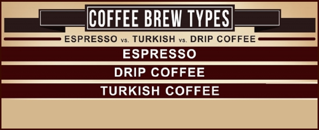 Various Types Of Coffee Brewing Techniques Compared Learn The Differences Between Preparation